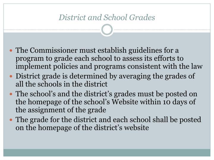 District and School Grades