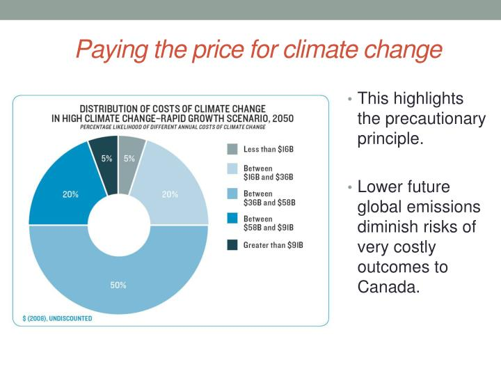 Paying the price for climate change