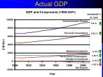 actual gdp