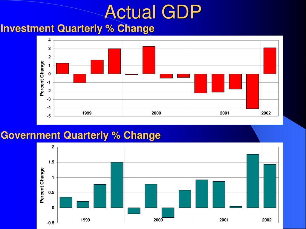 Investment Quarterly % Change
