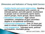 dimensions and indicators of young adult success2