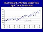 illustrating the winters model with light truck production
