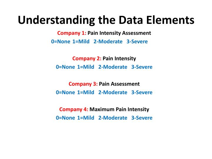 Understanding the Data Elements