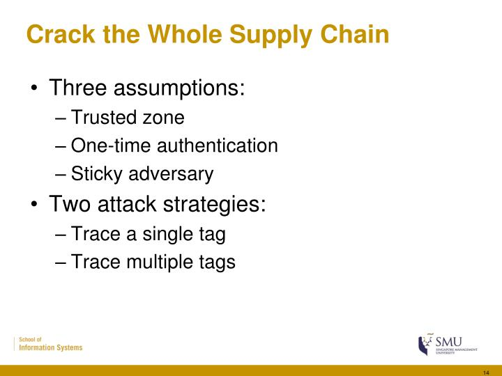 Crack the Whole Supply Chain