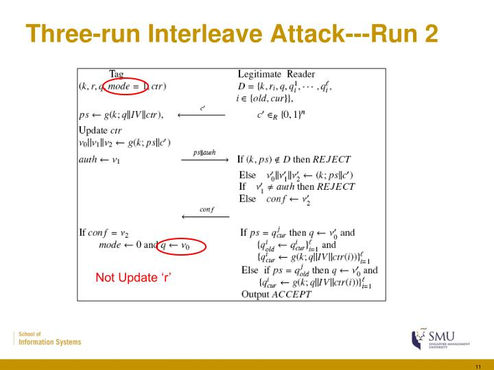 Three-run Interleave Attack---Run 2