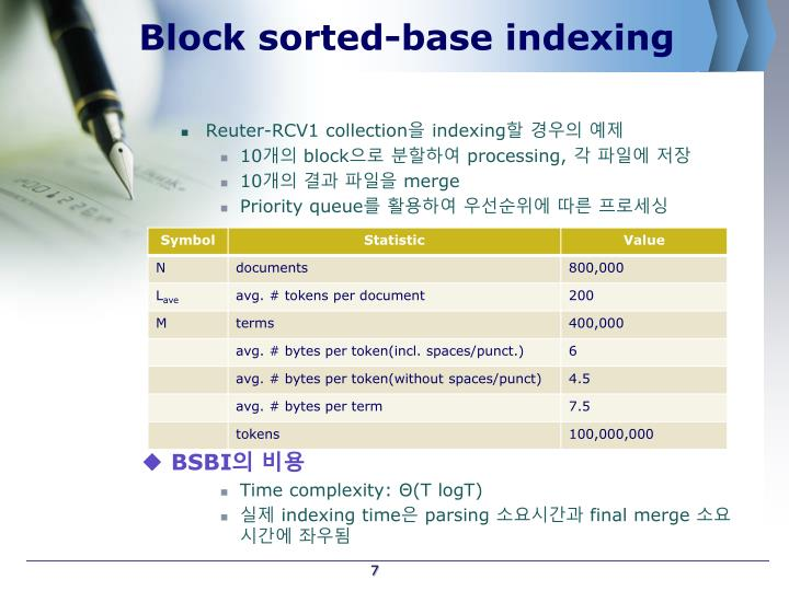Block sorted-base indexing