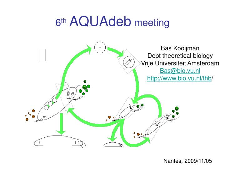 6 th aquadeb meeting