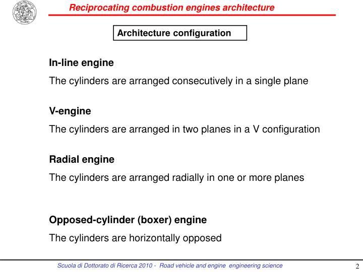 Architecture configuration