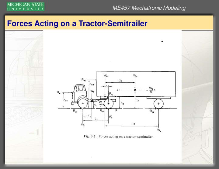 Forces Acting on a Tractor-Semitrailer