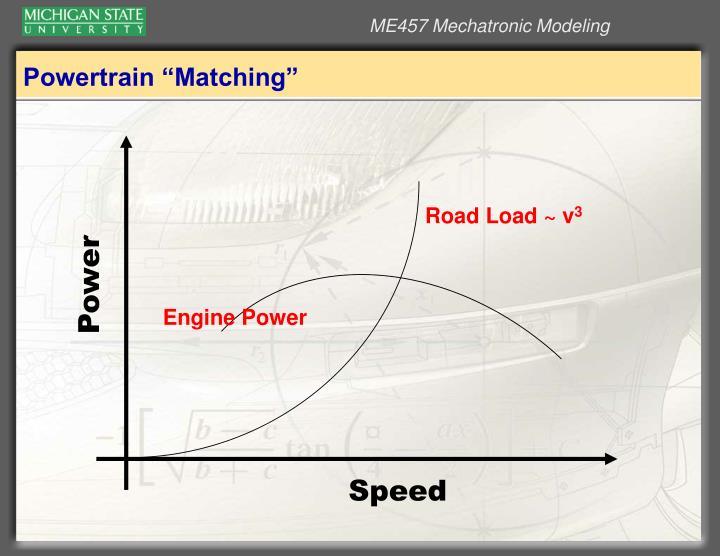 "Powertrain ""Matching"""