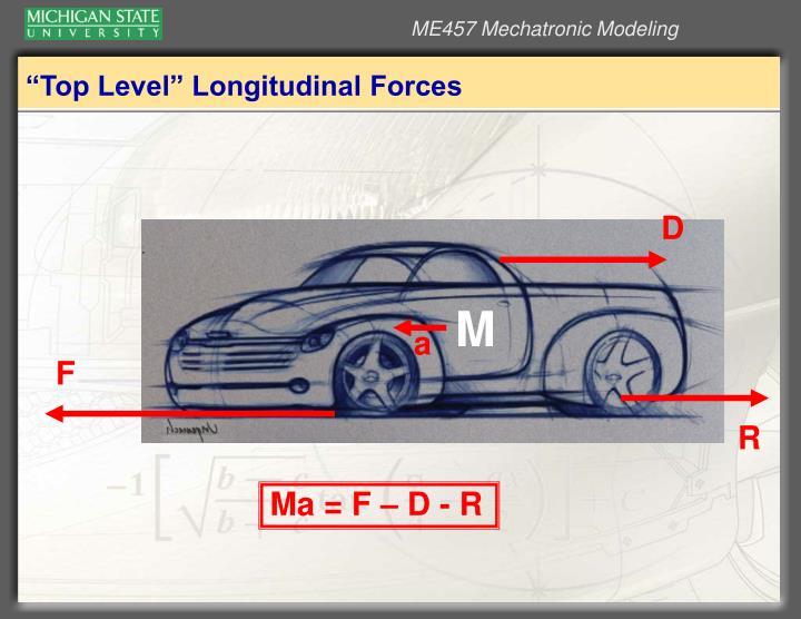 """Top Level"" Longitudinal Forces"