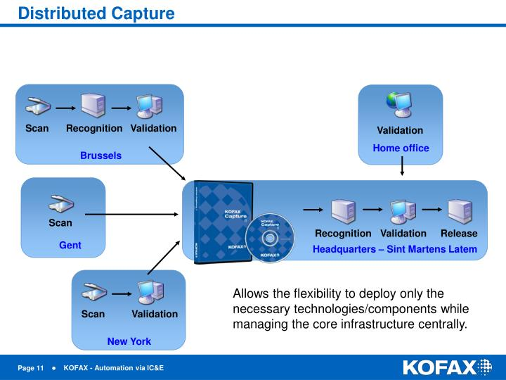Distributed Capture