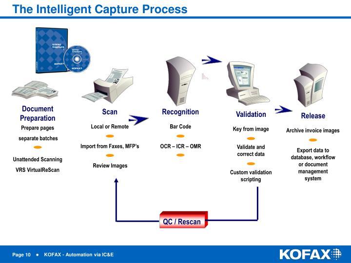 The Intelligent Capture Process