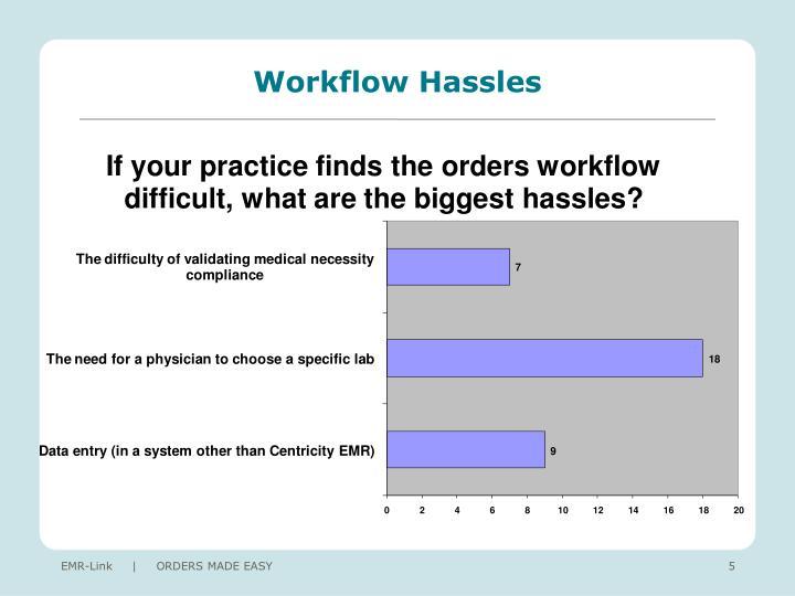 Workflow Hassles