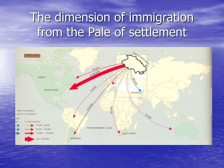 The dimension of immigration