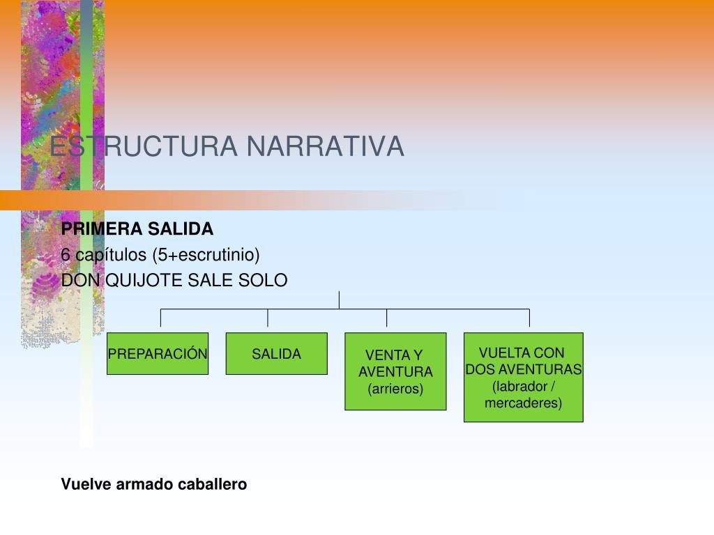 Ppt Cervantes Y El Quijote Powerpoint Presentation Free