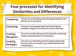 four processes for identifying similarities and differences