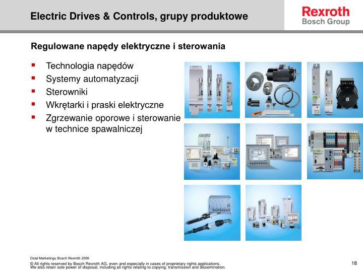 Electric Drives & Controls, grupy produktowe