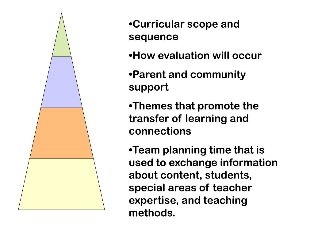Curricular scope and sequence