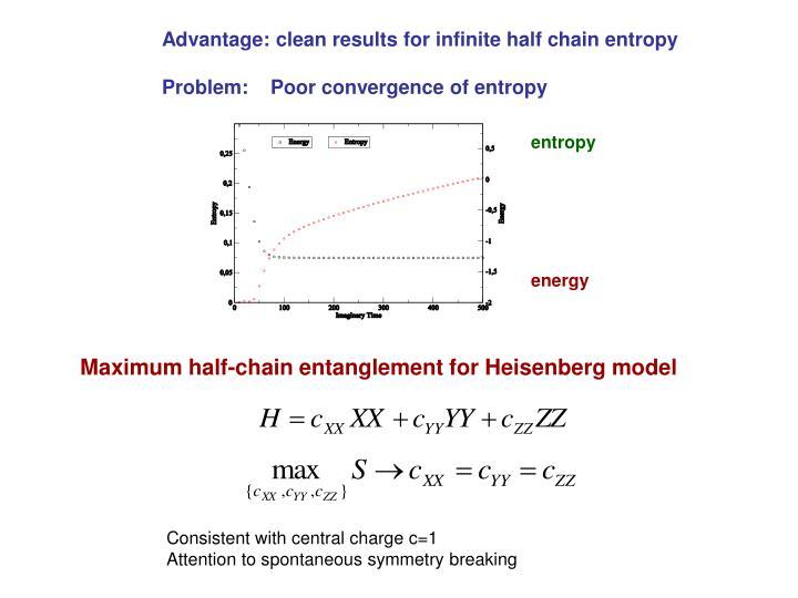 Advantage: clean results for infinite half chain entropy