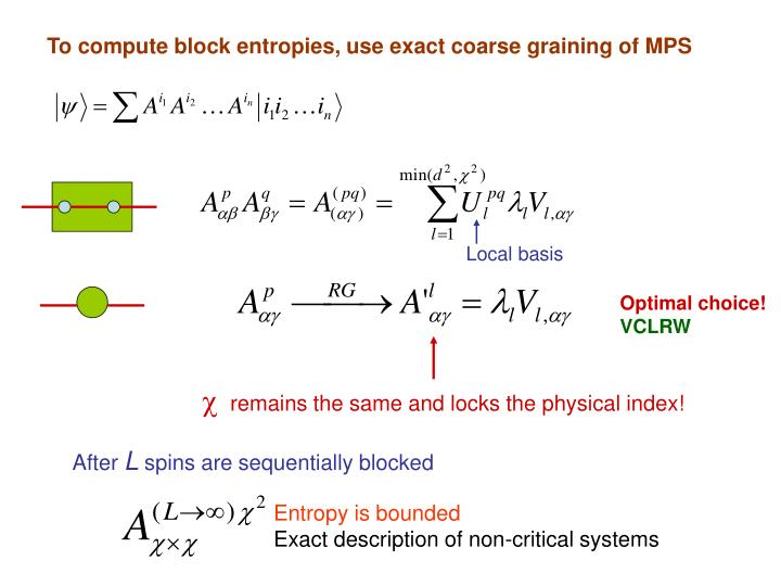 To compute block entropies, use exact coarse graining of MPS