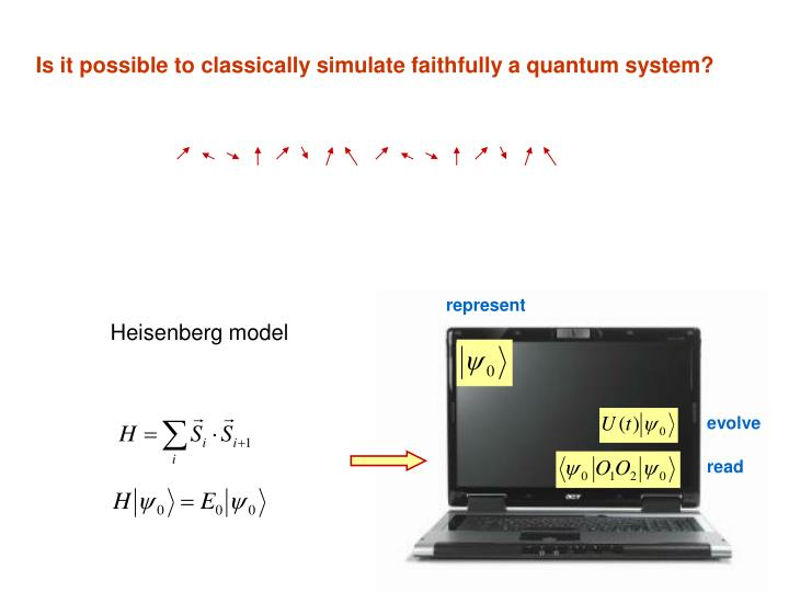 Is it possible to classically simulate faithfully a quantum system?