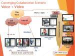 converging collaboration scenario voice video
