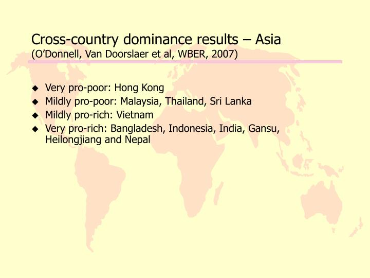 Cross-country dominance results – Asia