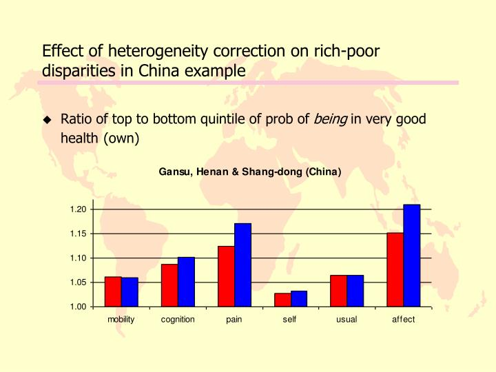 Effect of heterogeneity correction on rich-poor disparities in China example