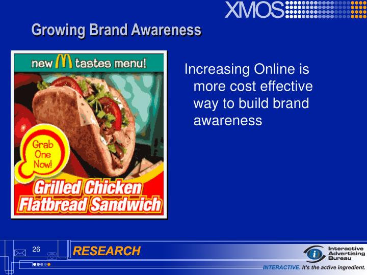 Growing Brand Awareness