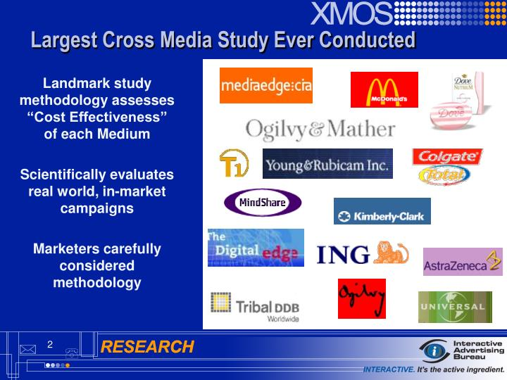 Largest cross media study ever conducted