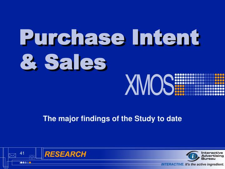 Purchase Intent & Sales