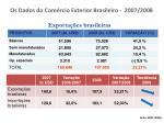 os dados do com rcio exterior brasileiro 2007 2008