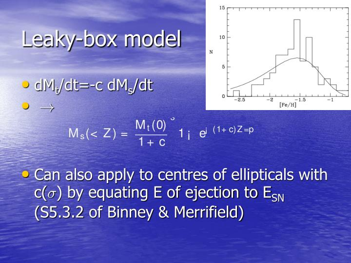 Leaky-box model