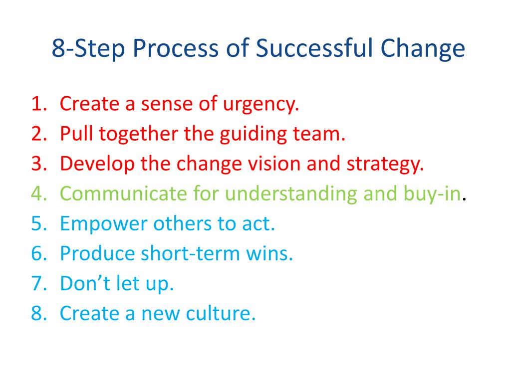 8-Step Process of Successful Change