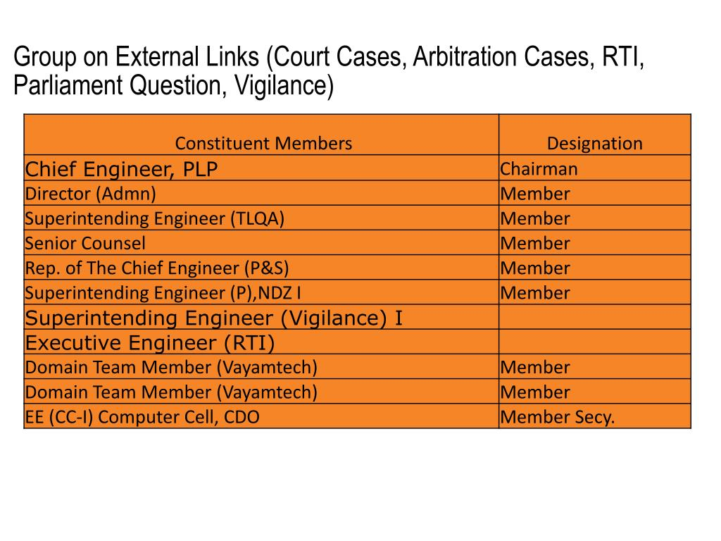 Group on External Links (Court Cases, Arbitration Cases, RTI, Parliament Question, Vigilance)