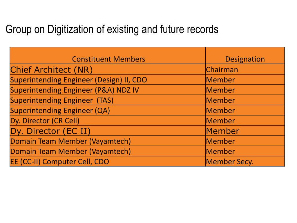 Group on Digitization of existing and future records