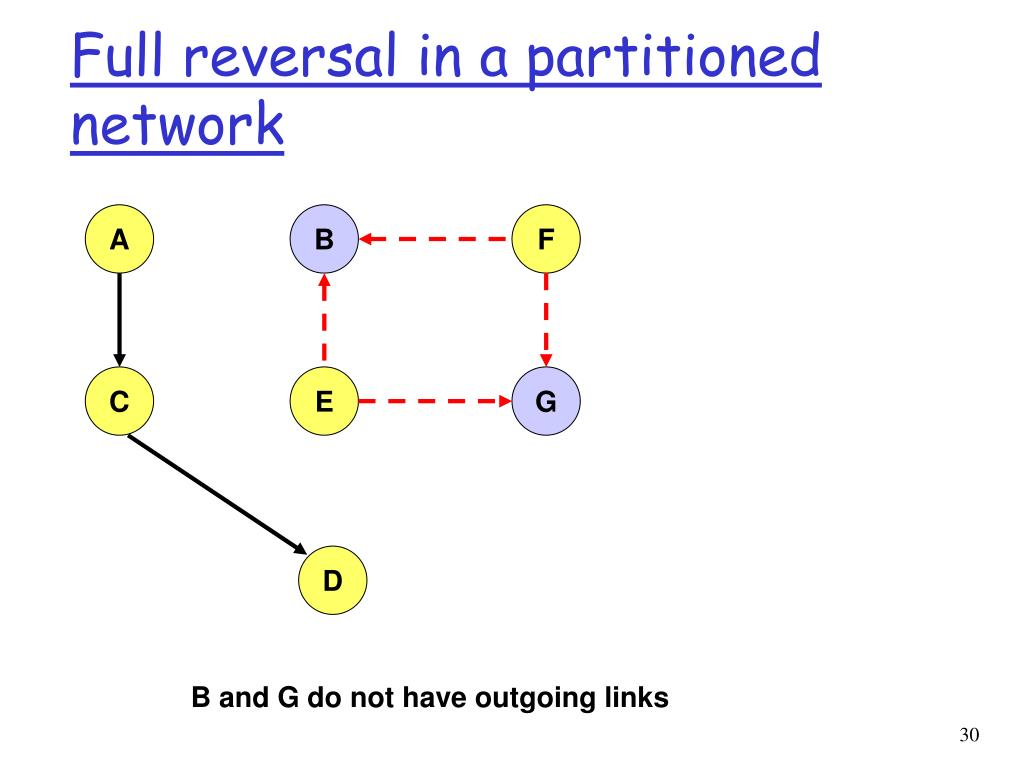 Full reversal in a partitioned network