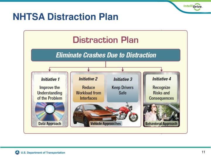 NHTSA Distraction Plan