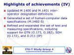highlights of achievements i v