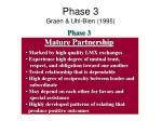 phase 3 graen uhl bien 1995