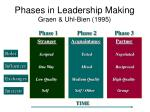 phases in leadership making graen uhl bien 1995