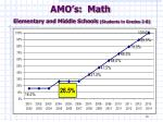 amo s math elementary and middle schools students in grades 2 8