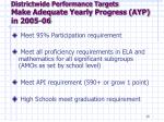 districtwide performance targets make adequate yearly progress ayp in 2005 06
