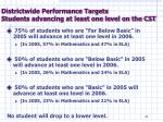 districtwide performance targets students advancing at least one level on the cst