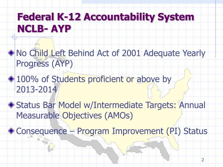 Federal k 12 accountability system nclb ayp
