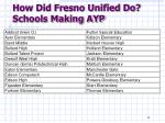 how did fresno unified do schools making ayp
