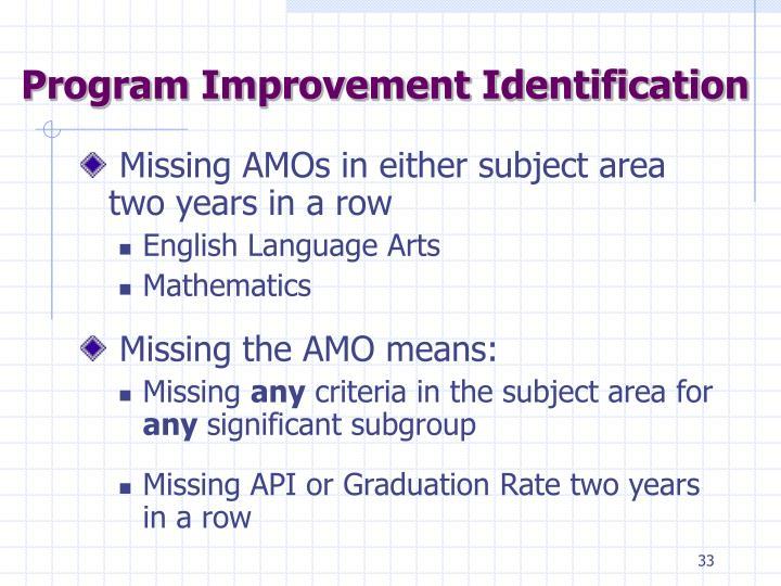 Program Improvement Identification
