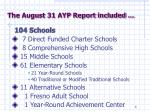 the august 31 ayp report included