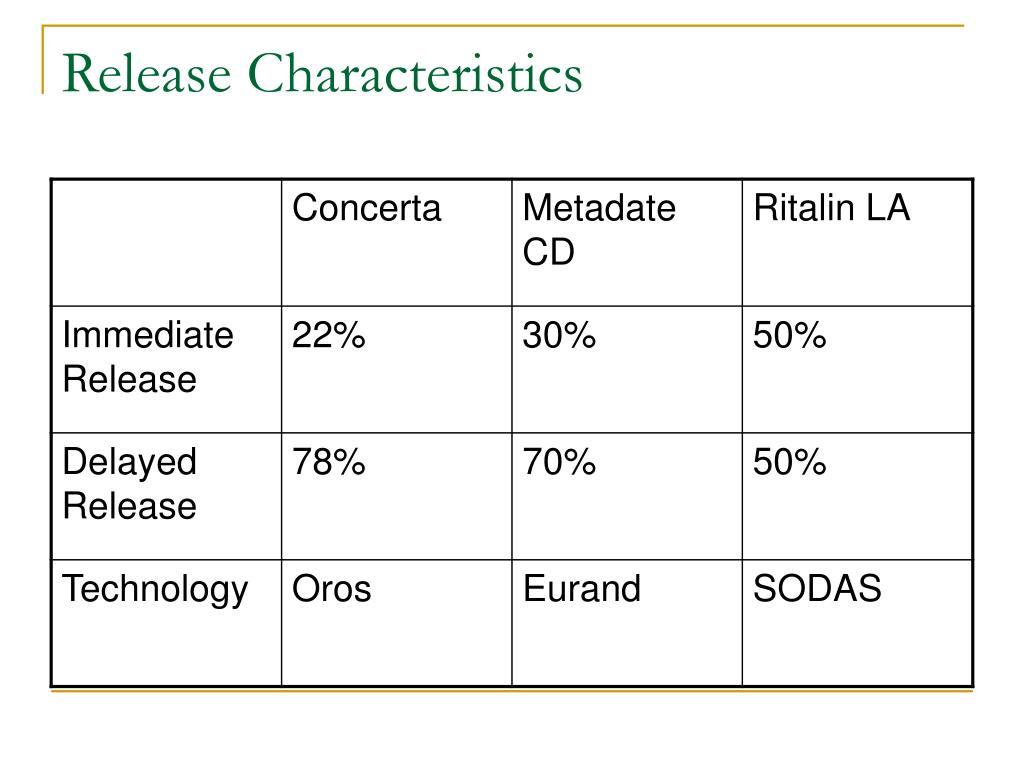 Release Characteristics